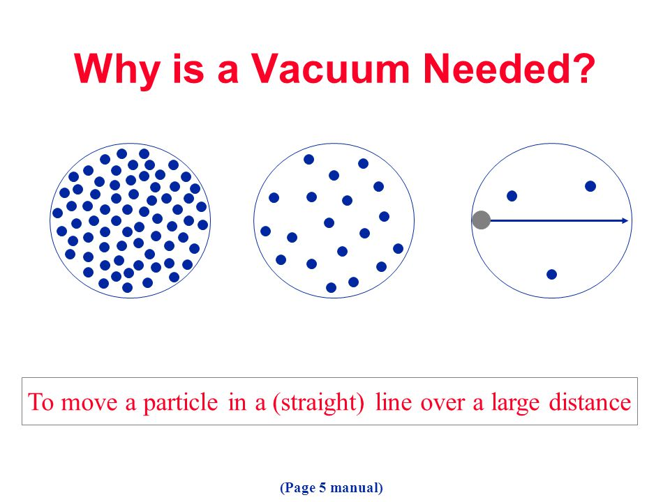 Why is a Vacuum Needed.