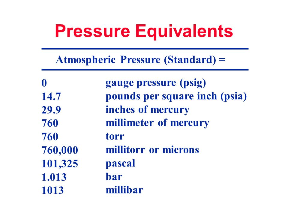 Roughing Pumps 2 (Page 39 manual)