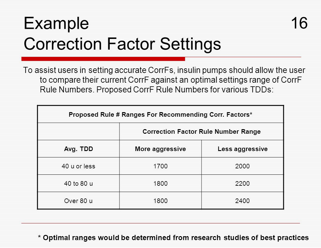 To assist users in setting accurate CorrFs, insulin pumps should allow the user to compare their current CorrF against an optimal settings range of Co