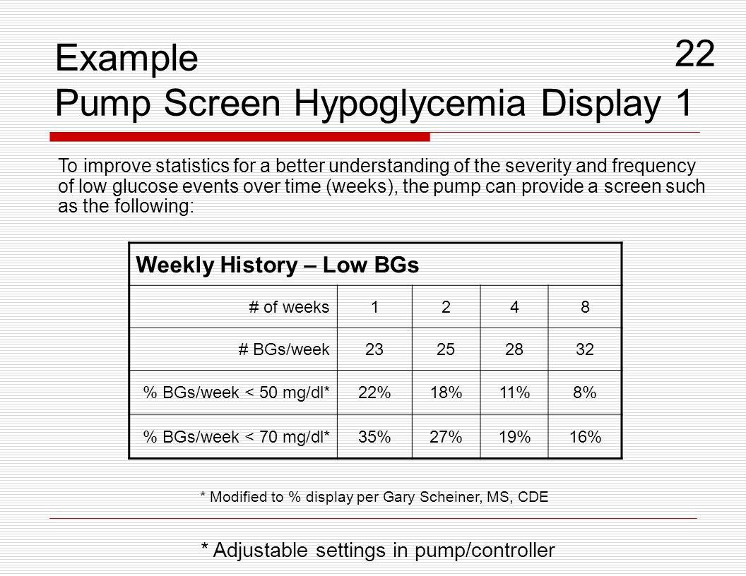 Example Pump Screen Hypoglycemia Display 1 * Adjustable settings in pump/controller Weekly History – Low BGs # of weeks1248 # BGs/week23252832 % BGs/w