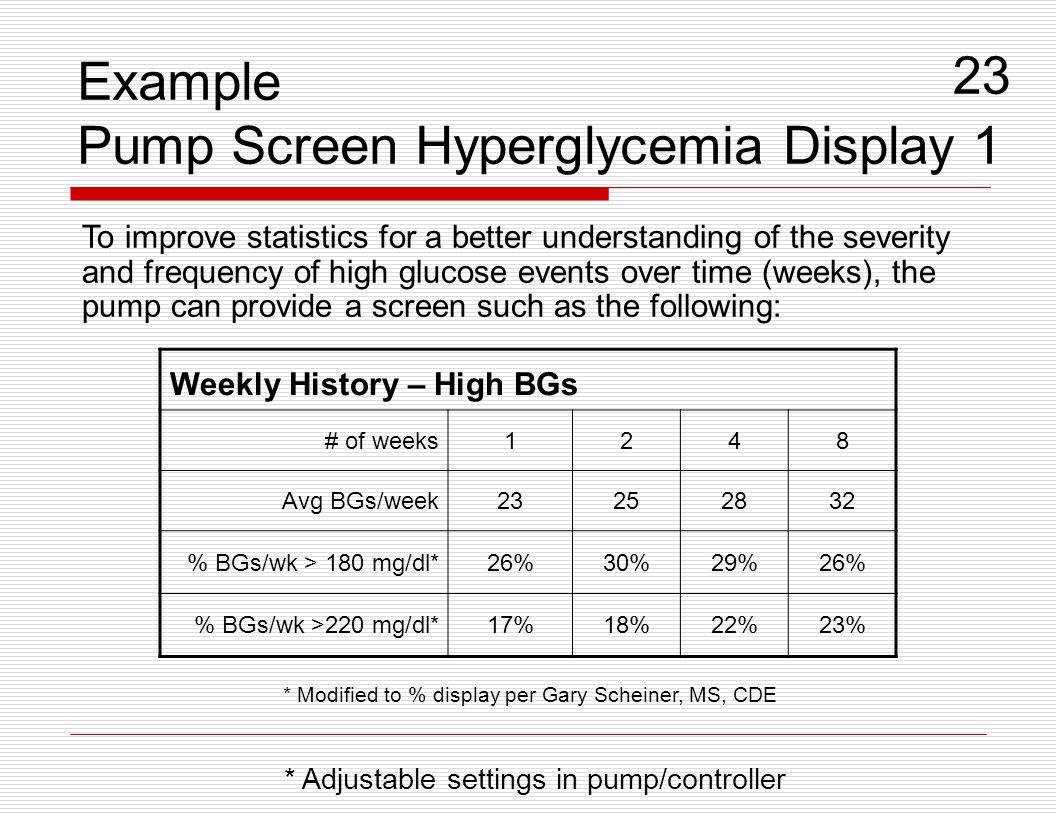 Example Pump Screen Hyperglycemia Display 1 23 * Adjustable settings in pump/controller Weekly History – High BGs # of weeks1248 Avg BGs/week23252832