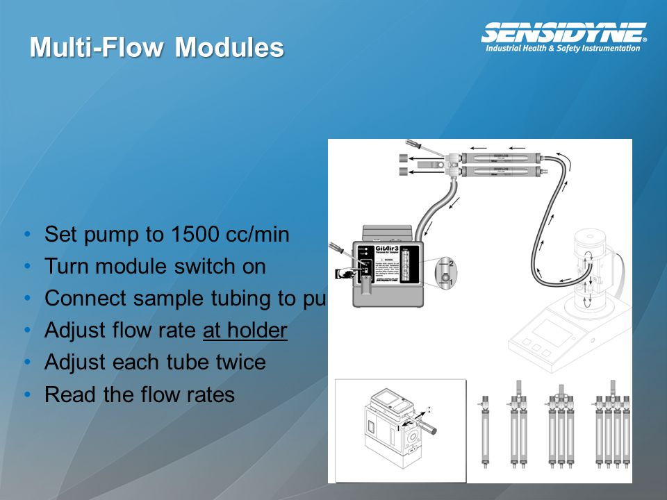 Multi-Flow Modules Set pump to 1500 cc/min Turn module switch on Connect sample tubing to pump Adjust flow rate at holder Adjust each tube twice Read