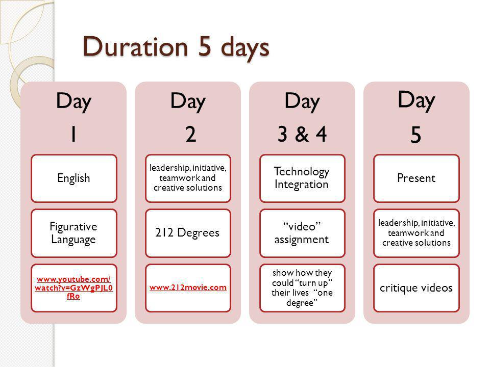 Duration 5 days Day 1 English Figurative Language   watch v=GzWgPJL0 fRo Day 2 leadership, initiative, teamwork and creative solutions 212 Degrees   Day 3 & 4 Technology Integration video assignment show how they could turn up their lives one degree Day 5 Present leadership, initiative, teamwork and creative solutions critique videos
