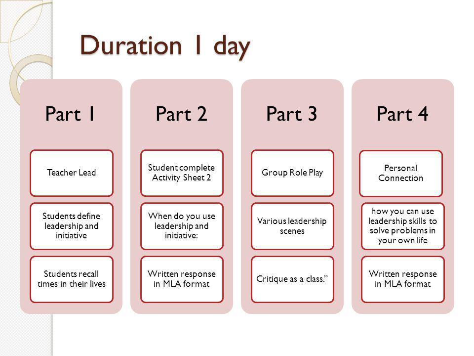 Duration 1 day Part 1 Teacher Lead Students define leadership and initiative Students recall times in their lives Part 2 Student complete Activity Sheet 2 When do you use leadership and initiative: Written response in MLA format Part 3 Group Role Play Various leadership scenes Critique as a class. Part 4 Personal Connection how you can use leadership skills to solve problems in your own life Written response in MLA format