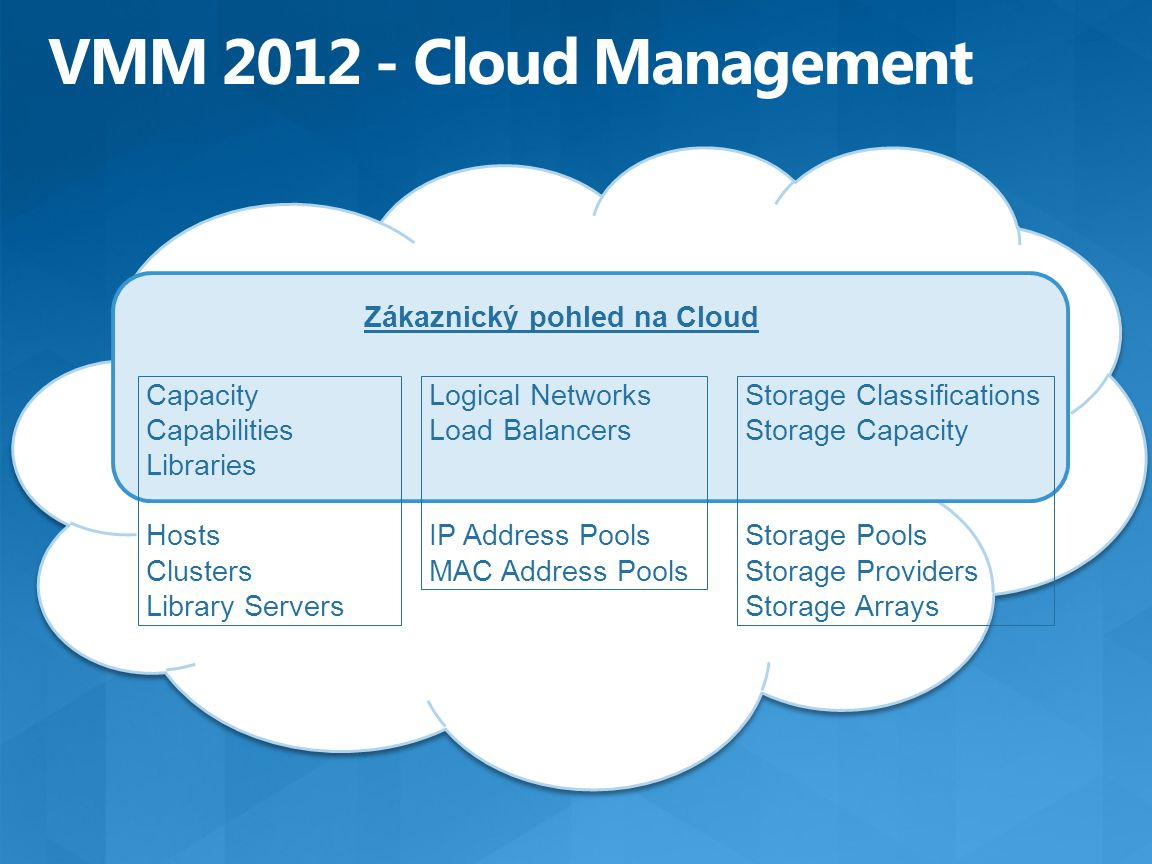 Zákaznický pohled na Cloud Capacity Capabilities Libraries Hosts Clusters Library Servers Logical Networks Load Balancers IP Address Pools MAC Address Pools Storage Classifications Storage Capacity Storage Pools Storage Providers Storage Arrays
