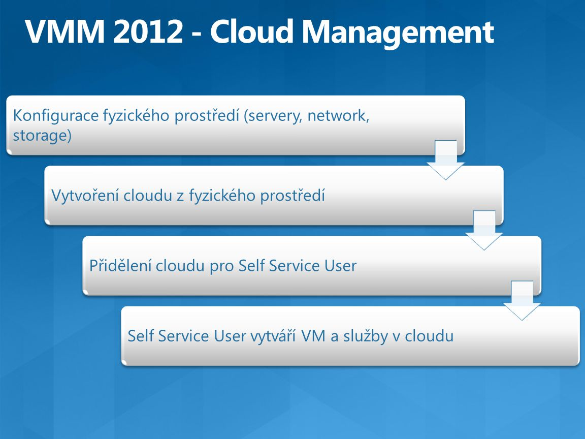 Konfigurace fyzického prostředí (servery, network, storage) Vytvoření cloudu z fyzického prostředíPřidělení cloudu pro Self Service UserSelf Service User vytváří VM a služby v cloudu