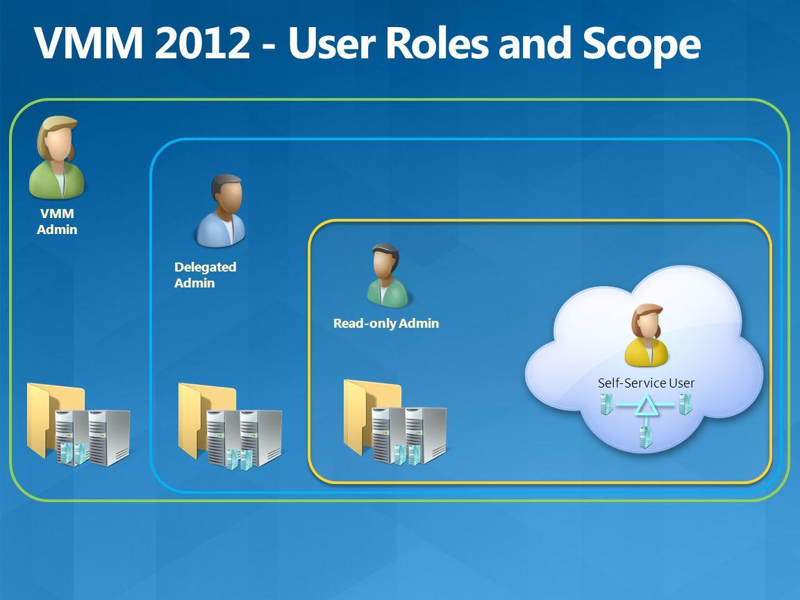 VMM Admin Delegated Admin Read-only Admin Self-Service User