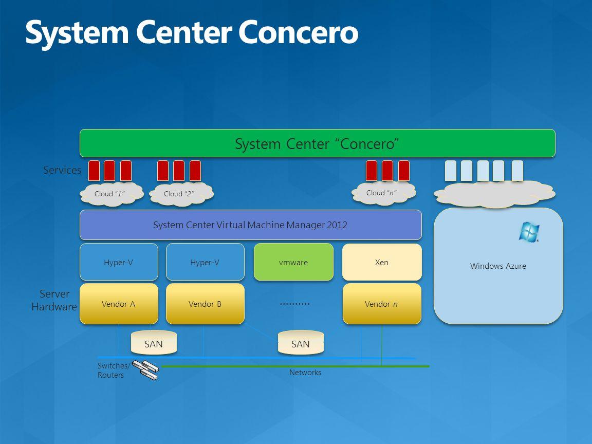 "Vendor A ………. Server Hardware SAN Switches/ Routers Networks Hyper-V vmware Xen System Center Virtual Machine Manager 2012 Cloud ""2"" Cloud ""1"" Cloud """