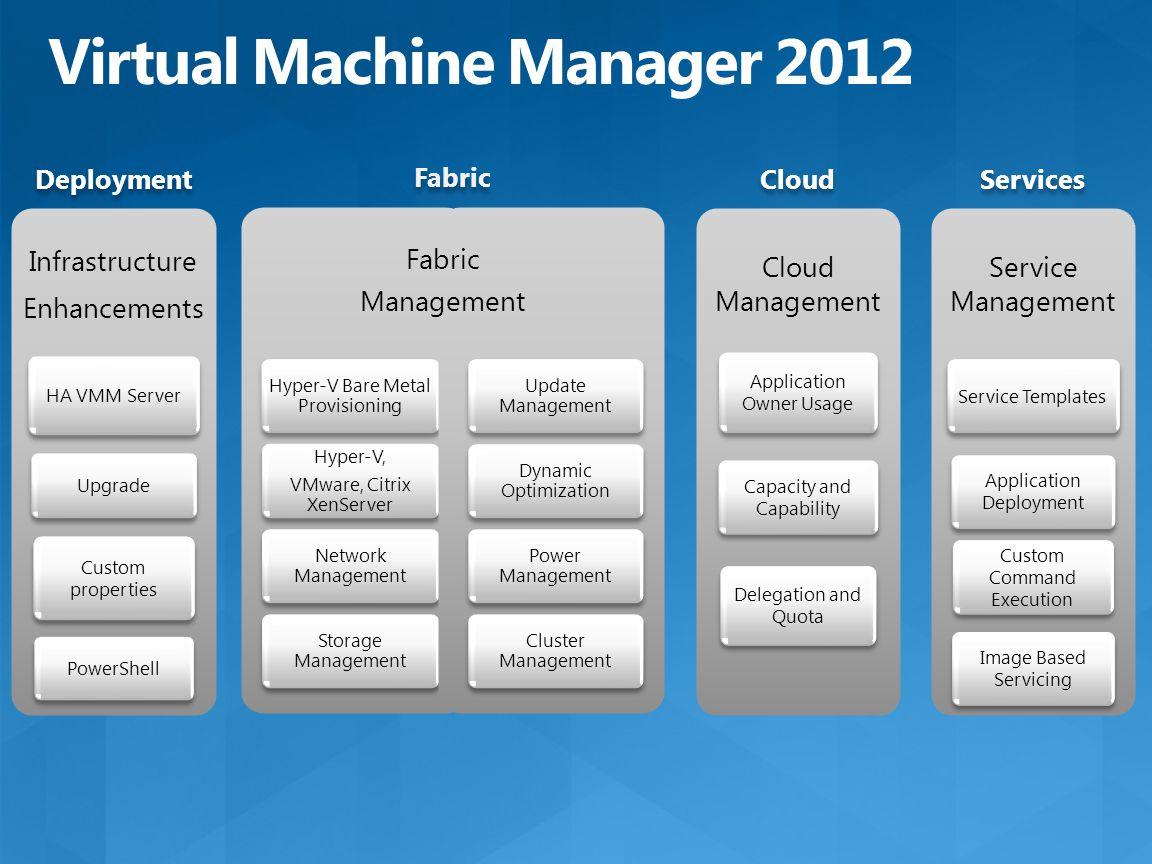 Services Cloud Deployment Fabric Hyper-V Bare Metal Provisioning Hyper-V, VMware, Citrix XenServer Hyper-V, VMware, Citrix XenServer Network Managemen