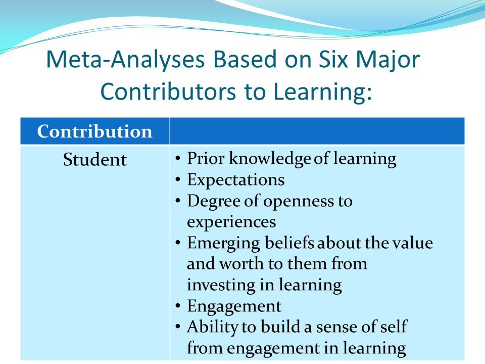 Meta-Analyses Based on Six Major Contributors to Learning: Contribution Student Prior knowledge of learning Expectations Degree of openness to experiences Emerging beliefs about the value and worth to them from investing in learning Engagement Ability to build a sense of self from engagement in learning