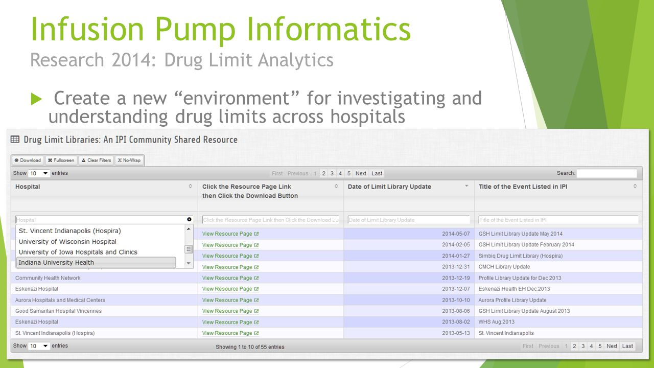 Infusion Pump Informatics Research 2014: Drug Limit Analytics  Create a new environment for investigating and understanding drug limits across hospitals  Uploading & viewing drug limit library datasets  Database needs structure to support limit data and drug comparison requests  Graphical interface needs a design to support requests and results display  What are the parameters: drug, profile, therapy, library, soft/hard, min/max, other factors (concentration, …)  Comments and annotations about changes to the libraries