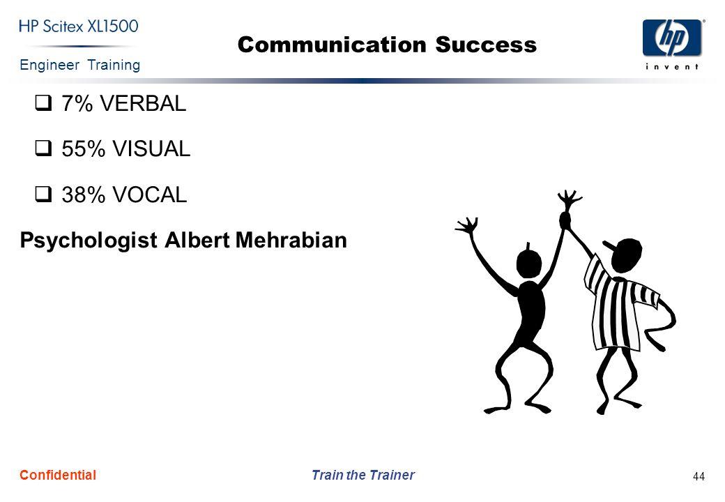 Engineer Training Train the Trainer Confidential 44 Communication Success  7% VERBAL  55% VISUAL  38% VOCAL Psychologist Albert Mehrabian
