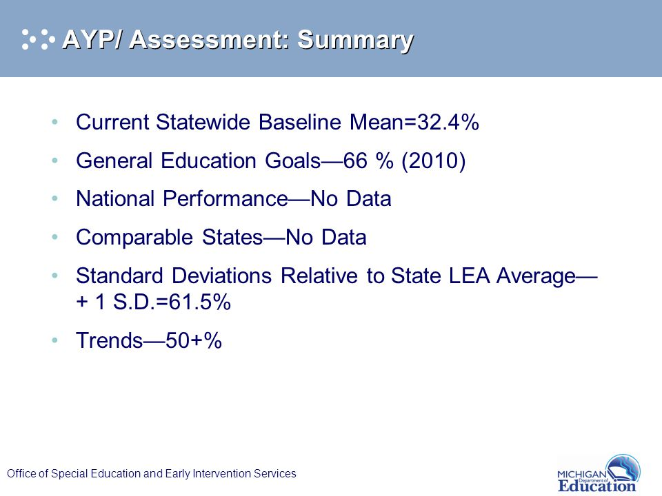 Office of Special Education and Early Intervention Services AYP/ Assessment: Summary Current Statewide Baseline Mean=32.4% General Education Goals—66 % (2010) National Performance—No Data Comparable States—No Data Standard Deviations Relative to State LEA Average— + 1 S.D.=61.5% Trends—50+%