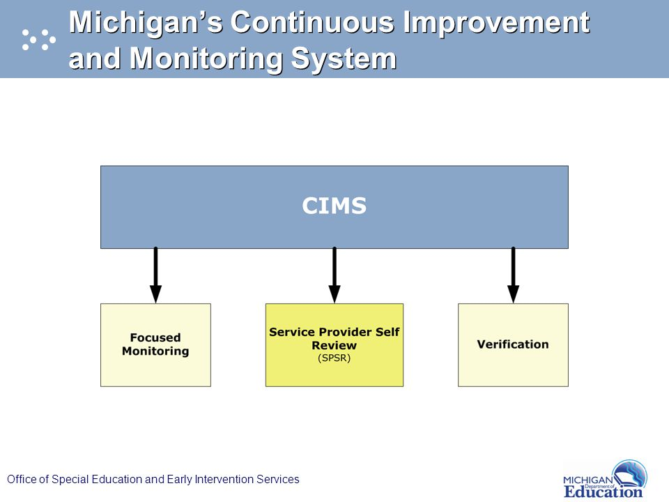 Office of Special Education and Early Intervention Services Michigan's Continuous Improvement and Monitoring System