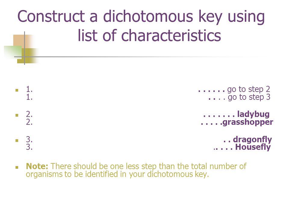 Construct a dichotomous key using list of characteristics 1....... go to step 2 1..... go to step 3 2........ ladybug 2......grasshopper 3... dragonfl