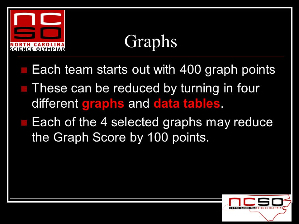 Graphs Each team starts out with 400 graph points These can be reduced by turning in four different graphs and data tables. Each of the 4 selected gra