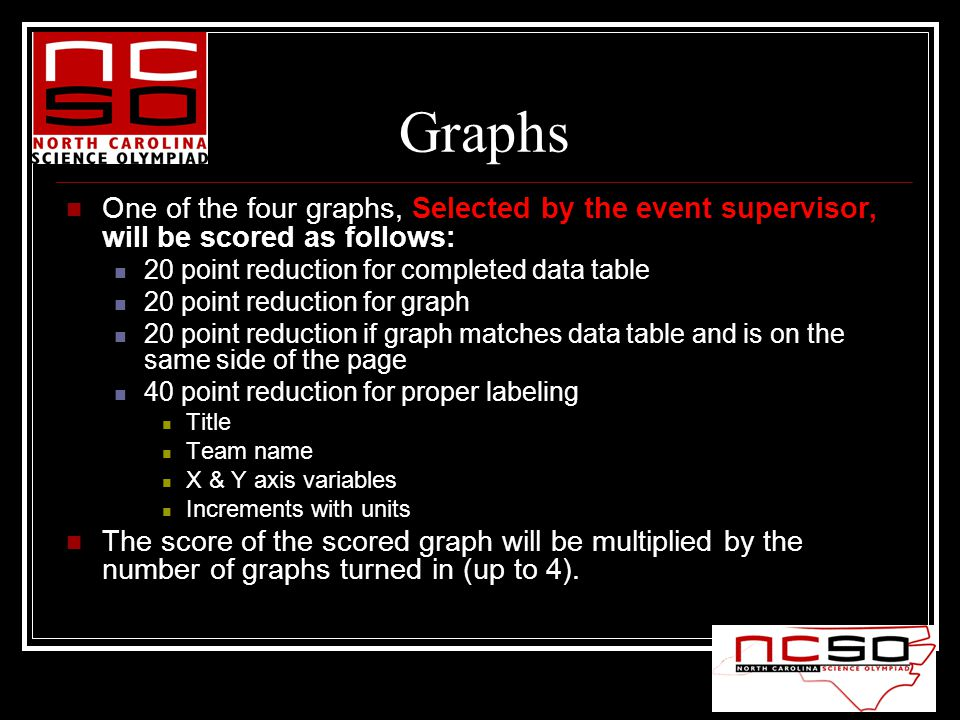 Graphs One of the four graphs, Selected by the event supervisor, will be scored as follows: 20 point reduction for completed data table 20 point reduc