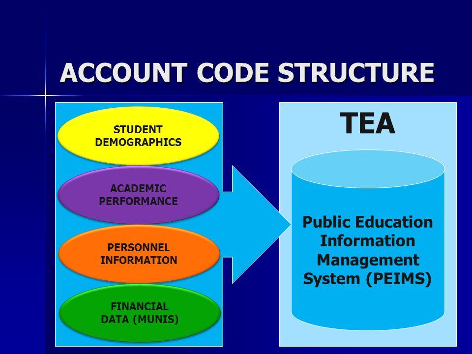 ACCOUNT CODE STRUCTURE STUDENT DEMOGRAPHICS ACADEMIC PERFORMANCE PERSONNEL INFORMATION FINANCIAL DATA (MUNIS) FINANCIAL DATA (MUNIS) Public Education