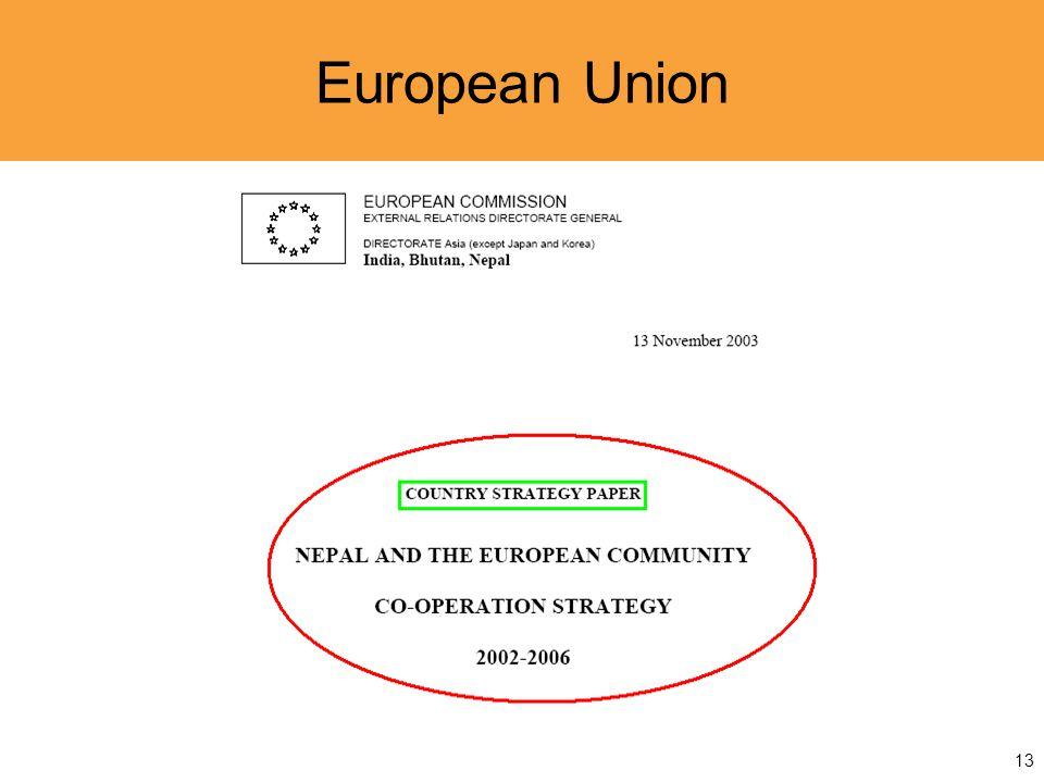 Prof. Luca Brusati, Ciclo di progetto 2007/2008 - Lezione 0613 European Union