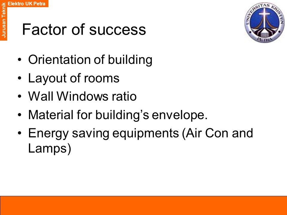 Elektro UK Petra Jurusan Teknik Factor of success Orientation of building Layout of rooms Wall Windows ratio Material for building's envelope. Energy