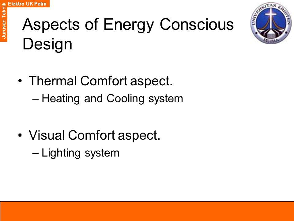 Elektro UK Petra Jurusan Teknik Aspects of Energy Conscious Design Thermal Comfort aspect. –Heating and Cooling system Visual Comfort aspect. –Lightin