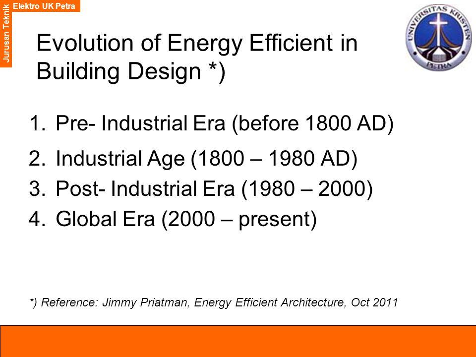 Elektro UK Petra Jurusan Teknik Evolution of Energy Efficient in Building Design *) 1.Pre- Industrial Era (before 1800 AD) 2.Industrial Age (1800 – 19