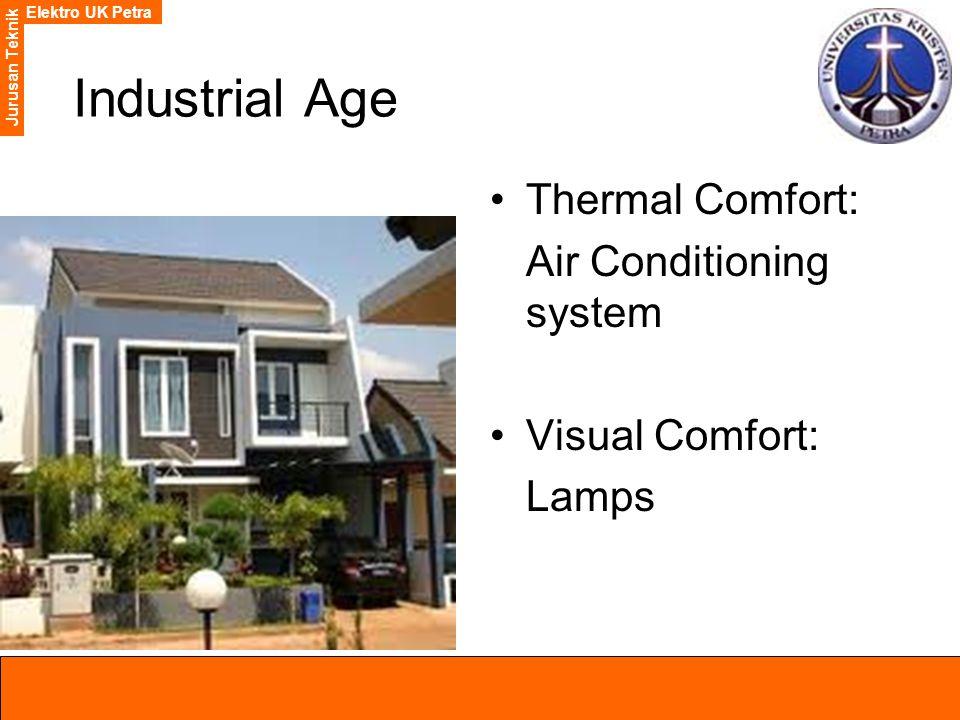 Elektro UK Petra Jurusan Teknik Industrial Age Thermal Comfort: Air Conditioning system Visual Comfort: Lamps