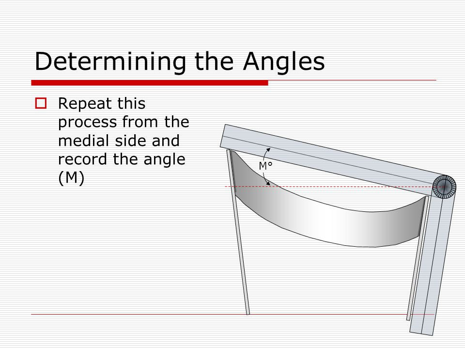 Determining the Angles  Repeat this process from the medial side and record the angle (M) M°