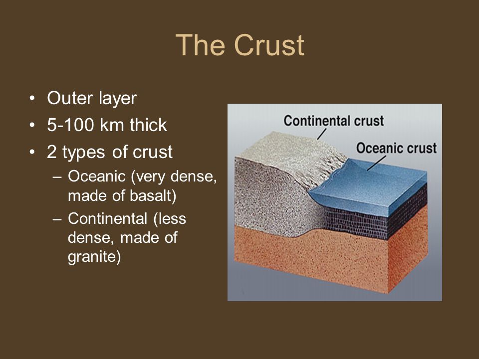 The Crust Outer layer 5-100 km thick 2 types of crust –O–Oceanic (very dense, made of basalt) –C–Continental (less dense, made of granite)