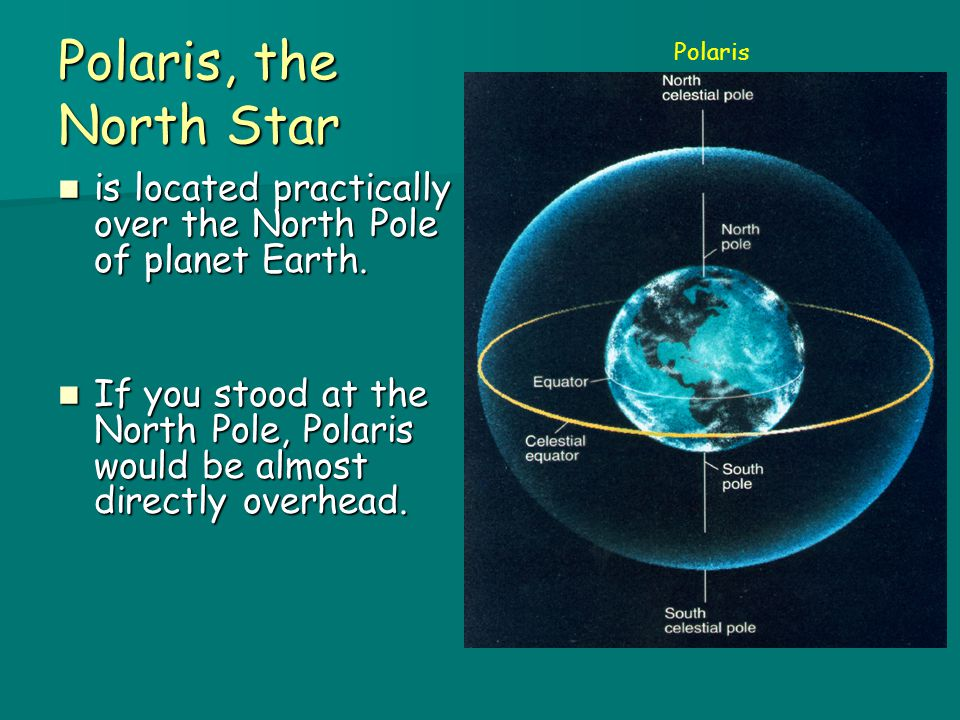 Polaris, the North Star is located practically over the North Pole of planet Earth.