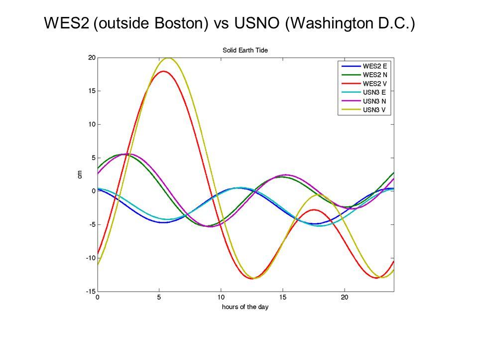 WES2 (outside Boston) vs USNO (Washington D.C.)