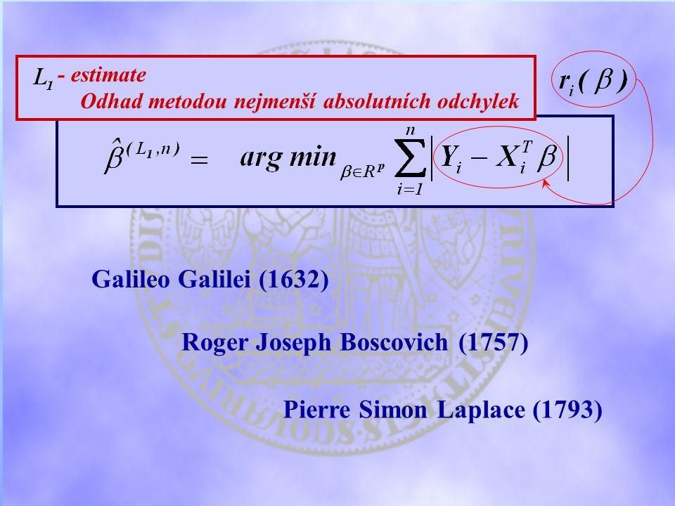 - estimate Odhad metodou nejmenší absolutních odchylek Roger Joseph Boscovich (1757) Pierre Simon Laplace (1793) Galileo Galilei (1632)