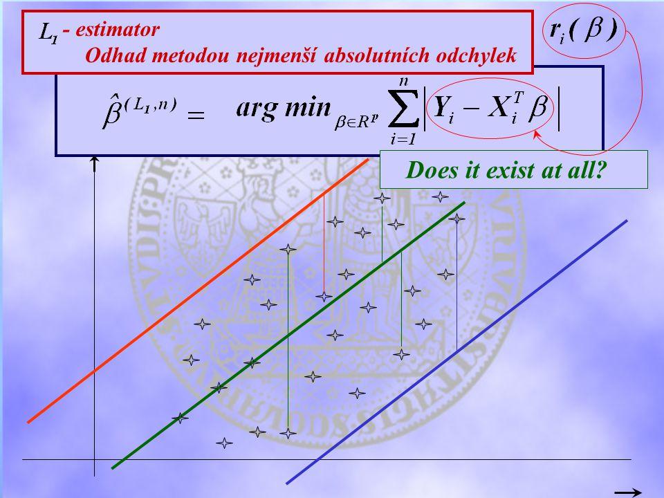 - estimator Odhad metodou nejmenší absolutních odchylek Does it exist at all?