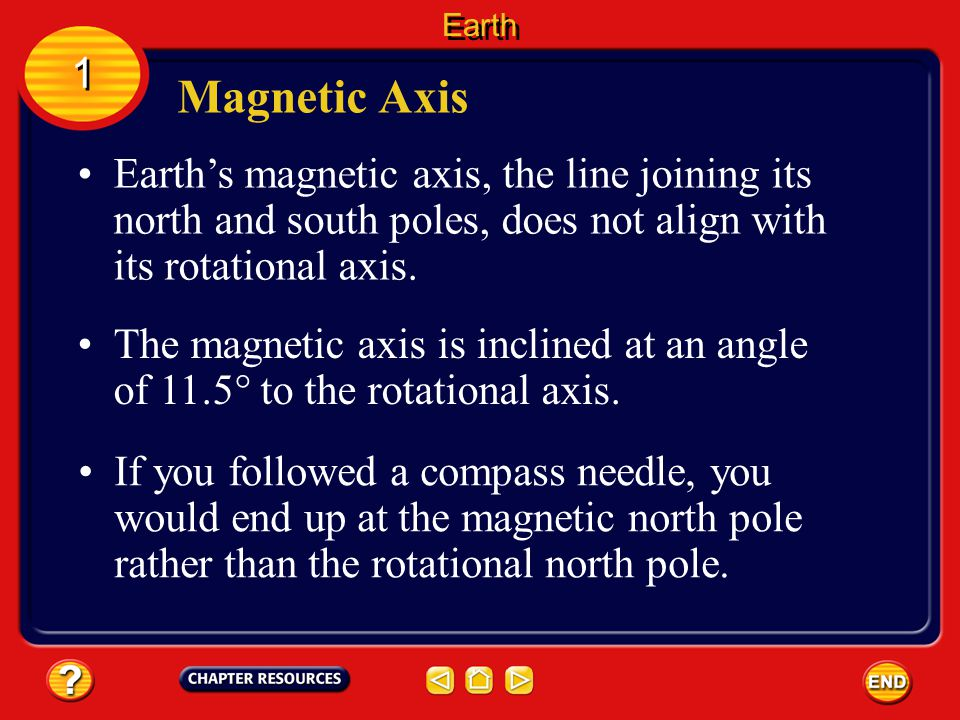 Magnetic Field 1 1 Earth's magnetic field is similar—almost as if Earth contained a giant bar magnet. Earth's magnetic field protects you from harmful