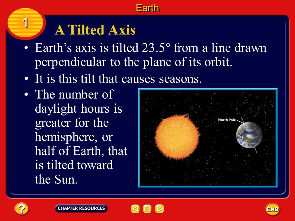 1 1 Even though Earth is closest to the Sun in January, the change in distance is small. Earth is exposed to almost the same amount of Sun all year. B