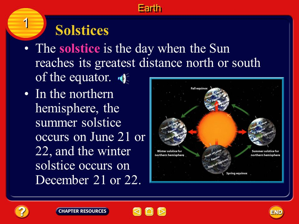 Radiation from the Sun 1 1 Summer occurs in the hemisphere tilted toward the Sun. when its radiation strikes Earth at a higher angle and for longer pe