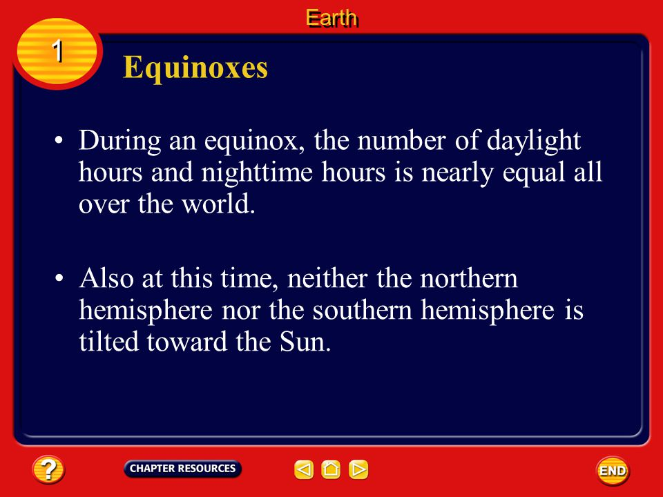 At an equinox the Sun strikes the equator at the highest possible angle, 90°. Equinoxes 1 1 An equinox occurs when the Sun is directly above Earth's e