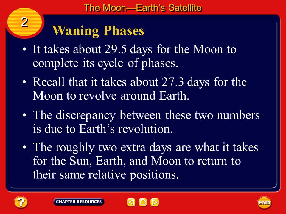 Waning Phases When you can see only half of the lighted side, it is the third-quarter phase. The Moon—Earth's Satellite 2 2 The Moon continues to appe