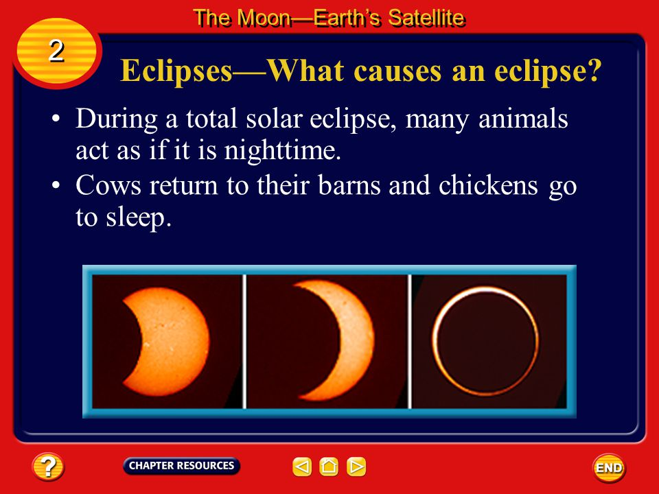 Eclipses—What causes an eclipse? The Moon—Earth's Satellite 2 2 An eclipse can occur only when the Sun, the Moon, and Earth are lined up perfectly. Be