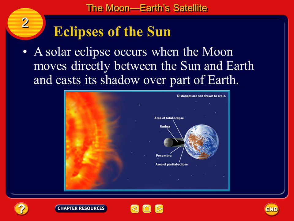 Eclipses—What causes an eclipse? The Moon—Earth's Satellite 2 2 During a total solar eclipse, many animals act as if it is nighttime. Cows return to t
