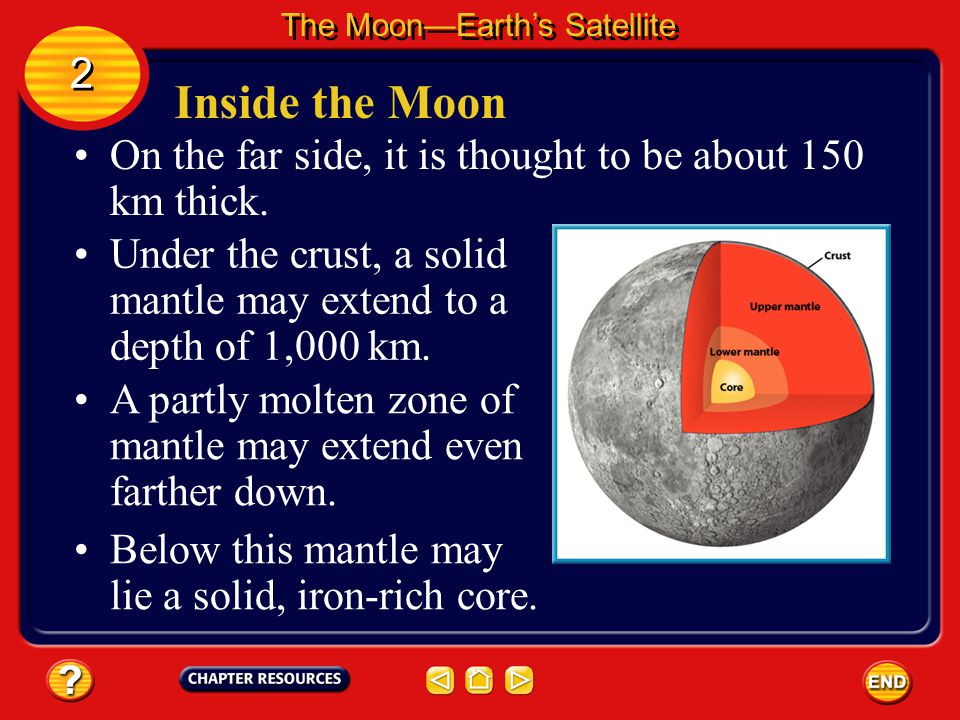 Inside the Moon The Moon—Earth's Satellite 2 2 Earthquakes allow scientists to learn about Earth's interior. In a similar way, scientists use instrume