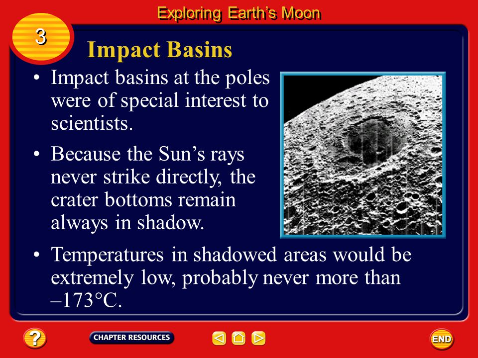 The South Pole-Aitken Basin is the oldest identifiable impact feature on the Moon's surface. Impact Basins When meteorites and other objects strike th
