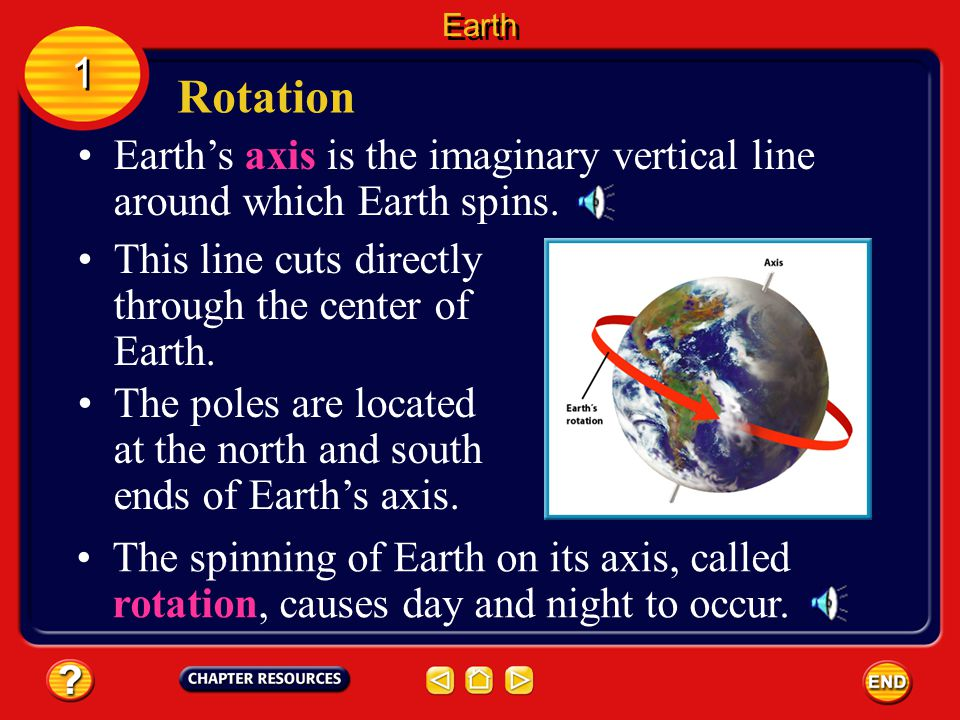 Section Check 1 1 Question 1 Which term describes the shape of Earth.
