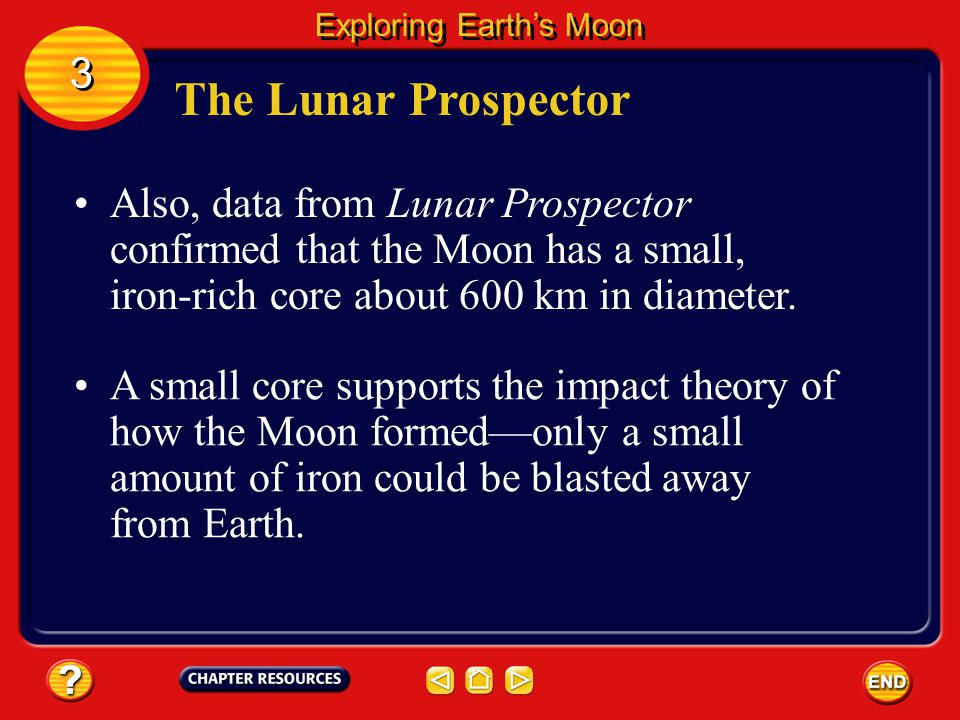 In 1998, NASA launched the desk-sized Lunar Prospector into lunar orbit. The Lunar Prospector 3 3 The spacecraft spent a year orbiting the Moon from p