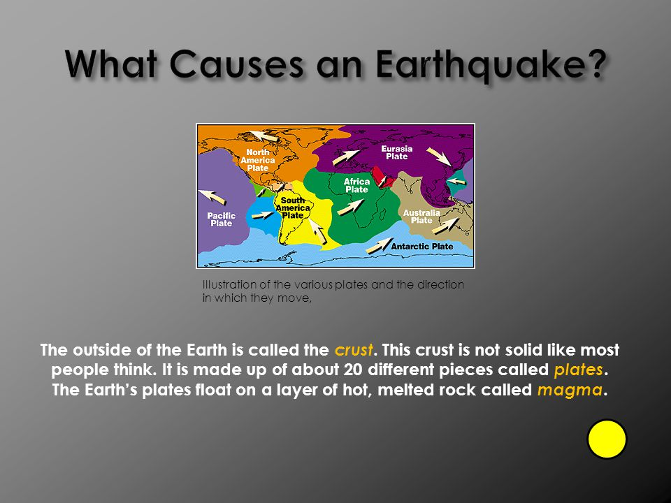 Earthquakes are the sudden, rapid shaking of the Earth caused by the breaking and shifting of rock beneath the Earth's surface. They are Earth's natur