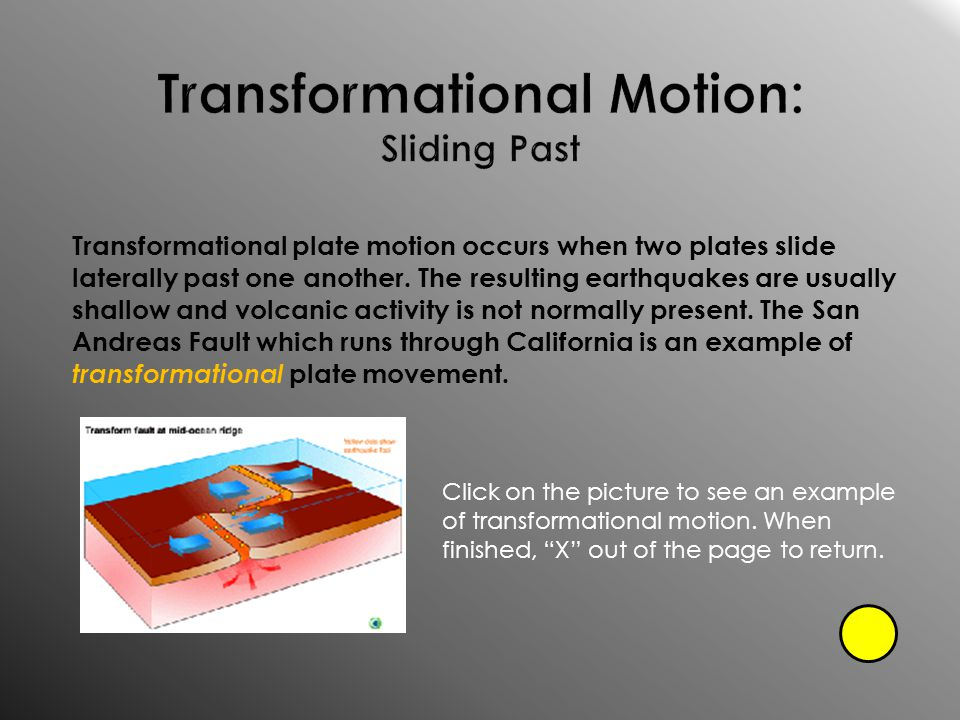 This happens when the two plates move toward each other. When Earth's rock gives way under the built up stress below, one plate will slide over top of