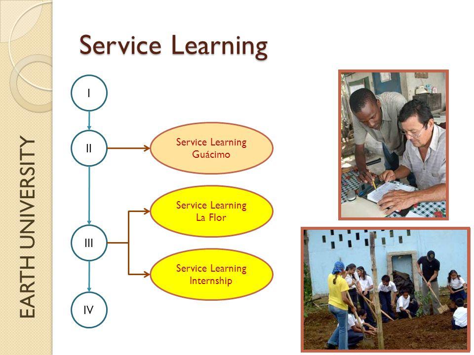 EARTH UNIVERSITY Service Learning I II III IV Service Learning Guácimo Service Learning La Flor Service Learning Internship