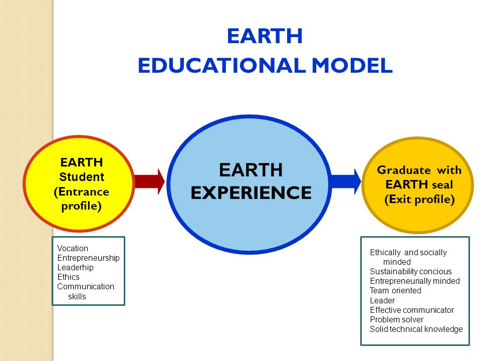 EARTH EDUCATIONAL MODEL EARTH EXPERIENCE EARTH Student (Entrance profile) Graduate with EARTH seal (Exit profile) Vocation Entrepreneurship Leaderhip Ethics Communication skills Ethically and socially minded Sustainability concious Entrepreneurially minded Team oriented Leader Effective communicator Problem solver Solid technical knowledge