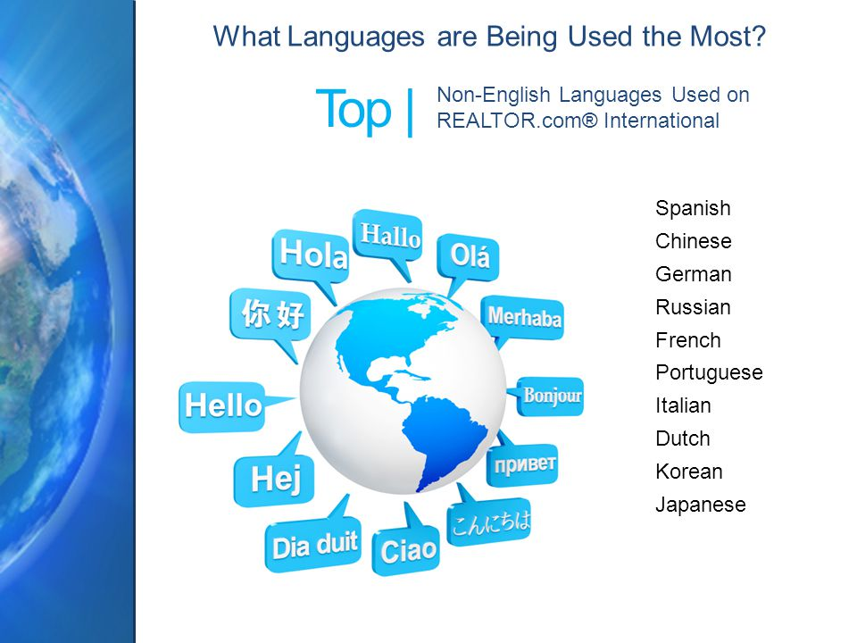What Languages are Being Used the Most.