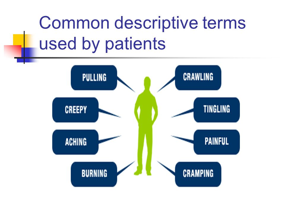 Common descriptive terms used by patients